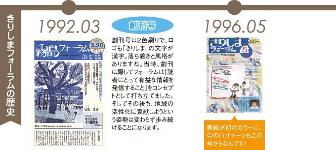 「きりしまフォーラム 300号&25周年特集記事」イメージ2